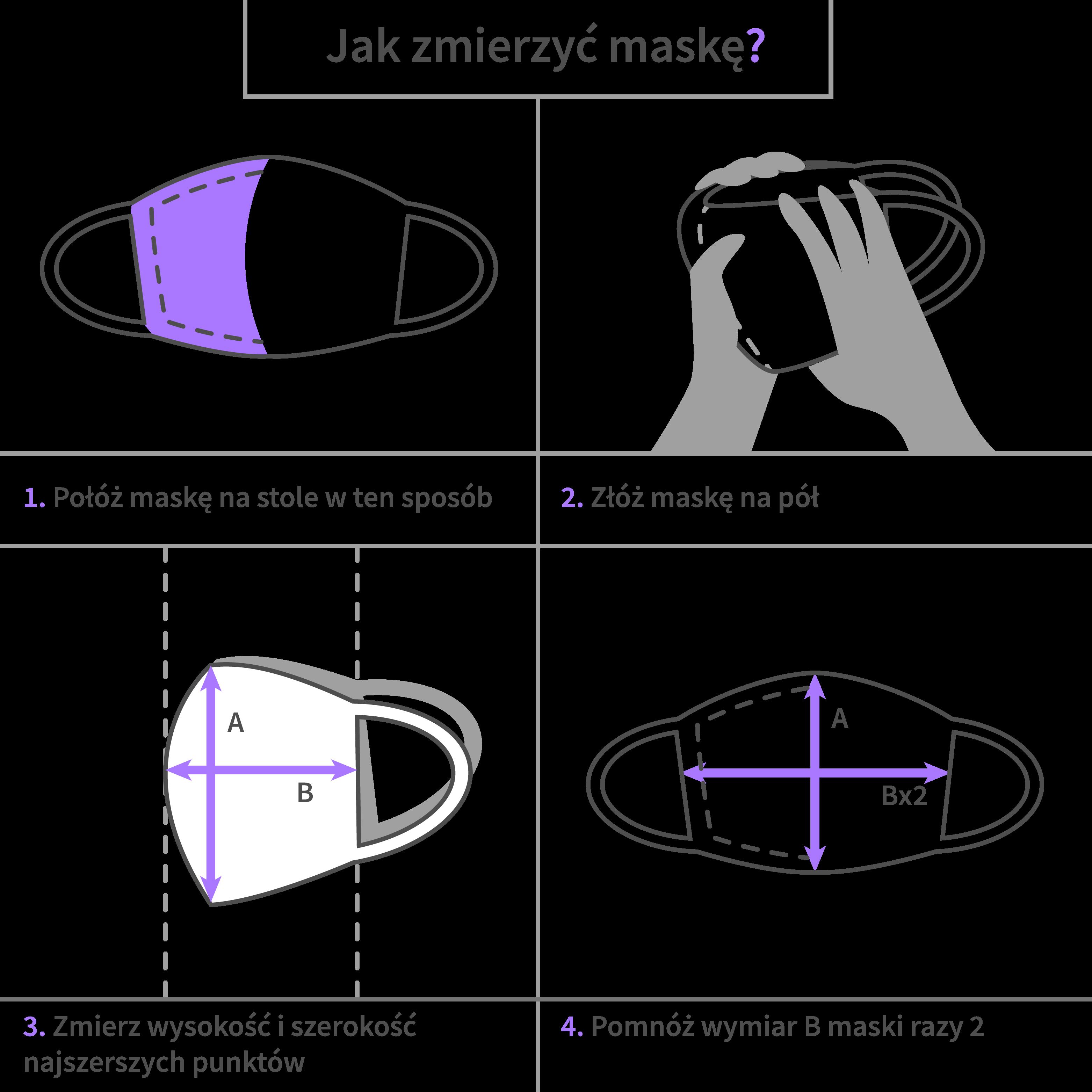 Instrukcja mierzenia maseczki