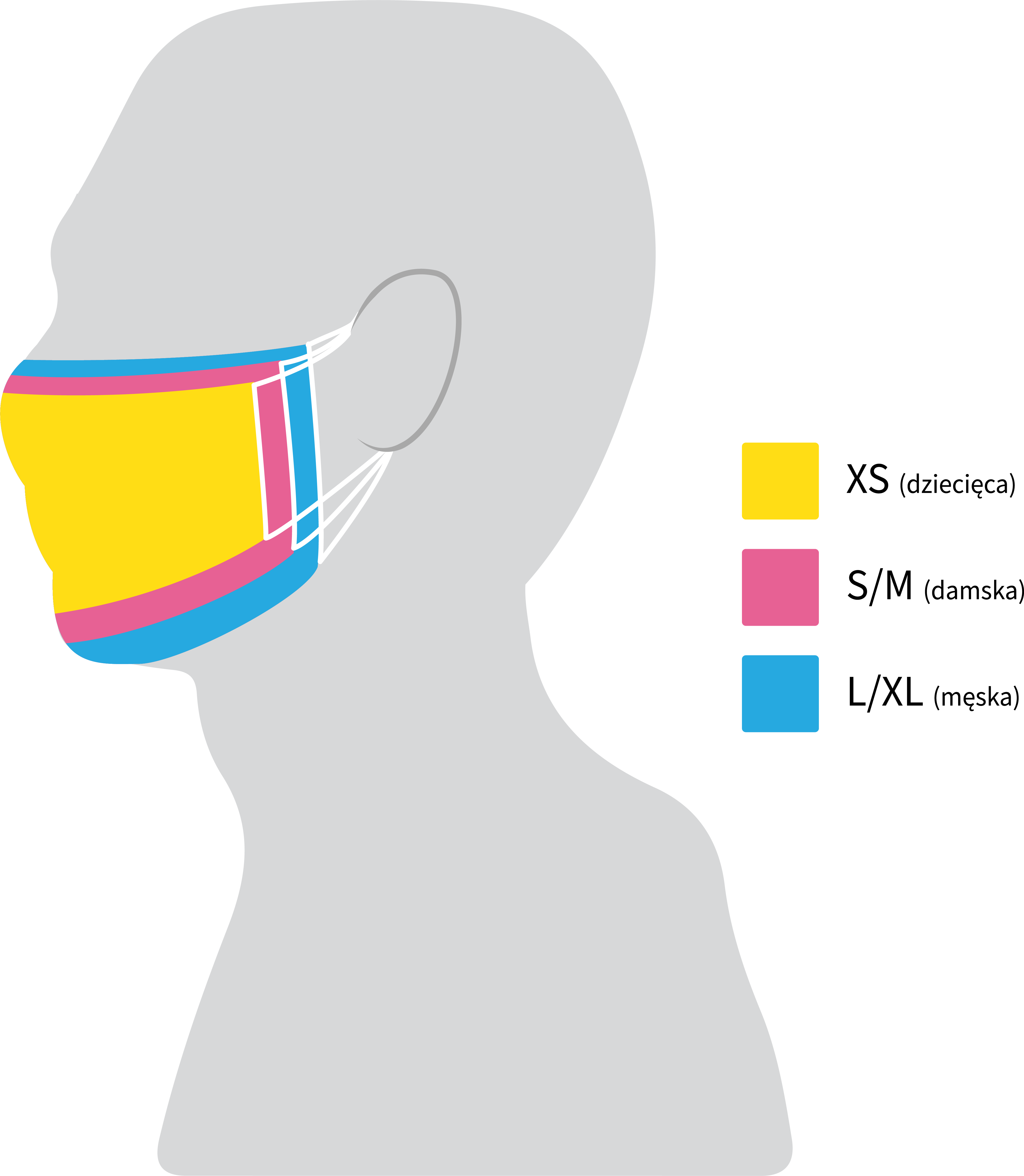 Rozmiary maski